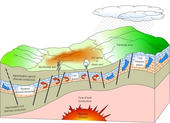 What_is_geothermal_en_06.jpg