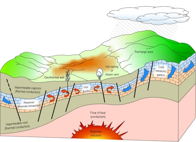 What_is_geothermal_en_06.jpg