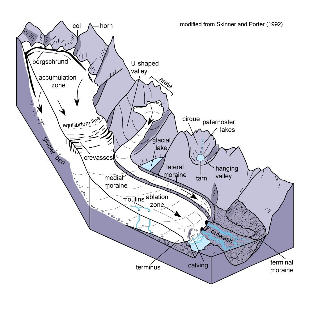 New Wgs Glacial Geology Webpage And Ice Age Floods Story Map