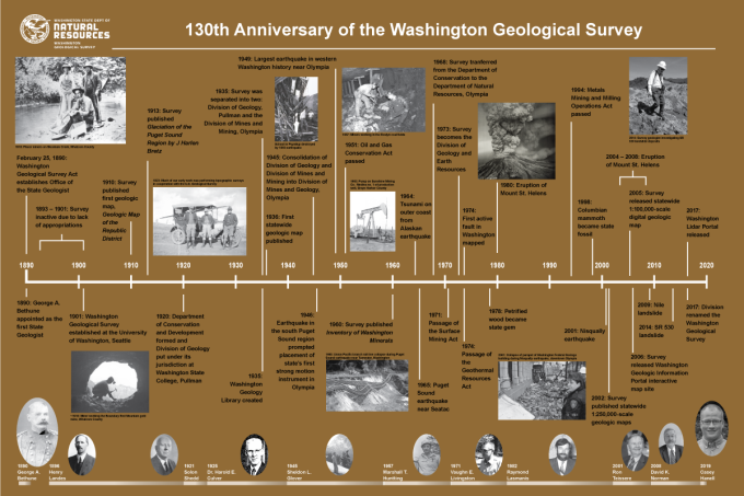 https://www.dnr.wa.gov/publications/ger_state_survey_130th_anniversary2.pdf